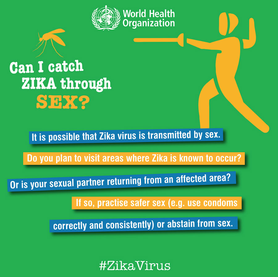 Zika and Pregnancy CDC