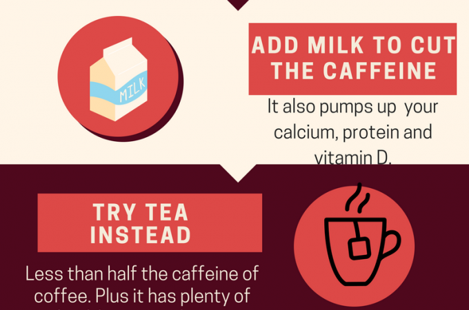 This infographic tells how to limit caffeine during pregnancy.